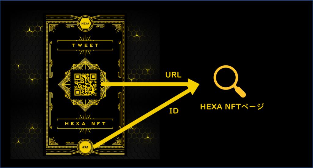 HEXA NFTカードの意味